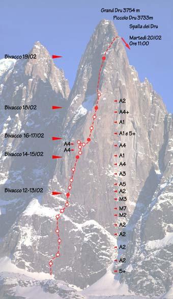 Parete ovest dei Drus, Monte Bianco