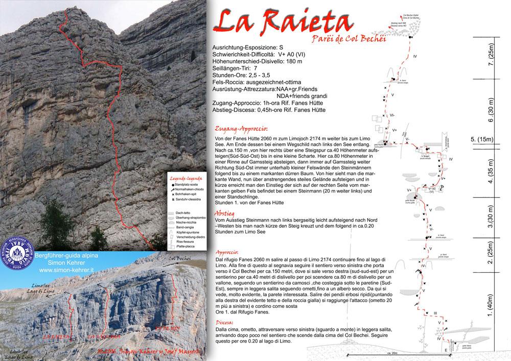 La Raieta (190m, V+ A0 (VI), Simon Kehrer