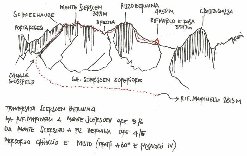 schizzo traversata Scerscen Bernina, Michele Comi