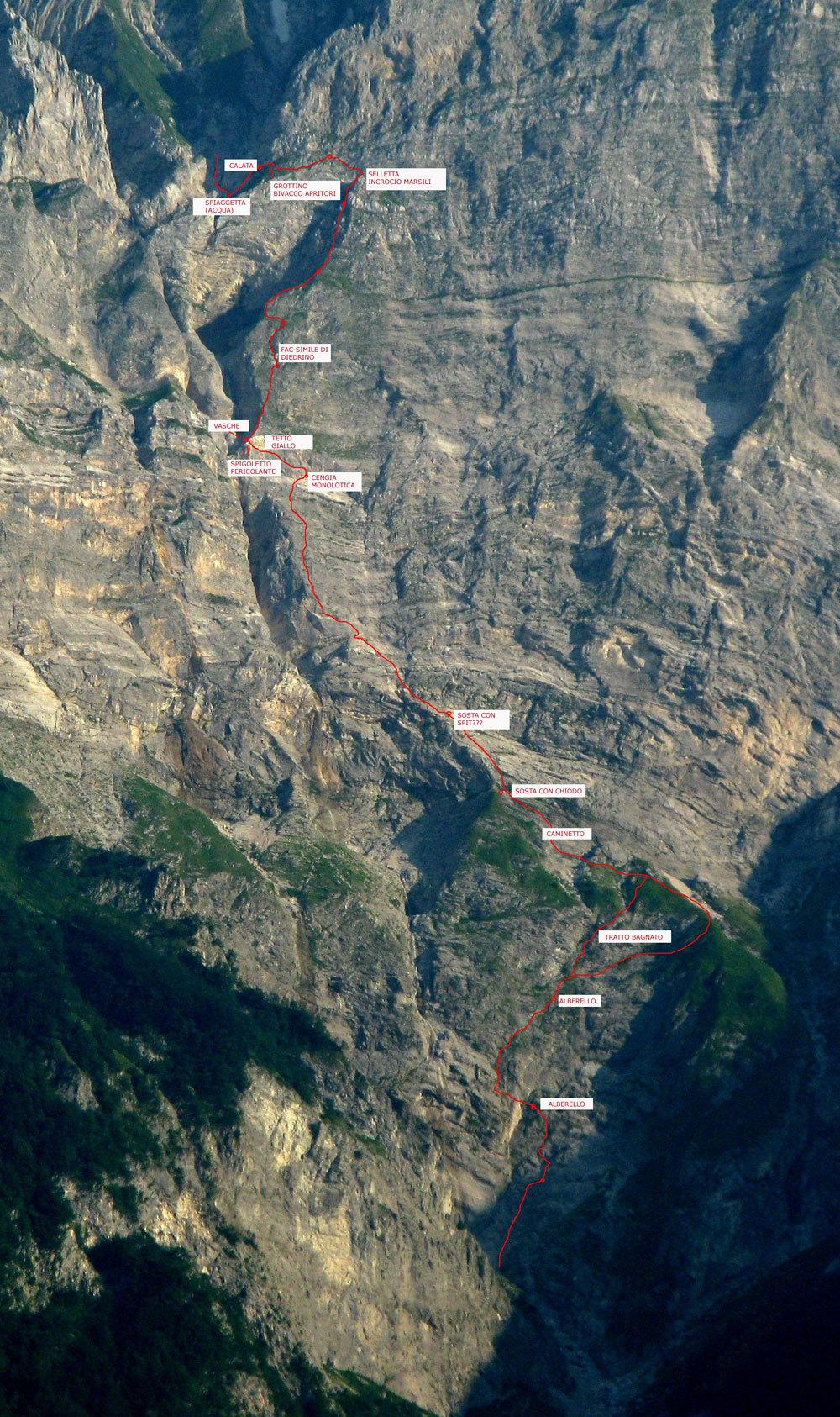 Tracciato e note di Vacanze romane (2070m, 43 tiri, EX-) parete Nord Monte Camicia (Gran Sasso)., archivio A. Di Pascasio, E. Pontecorvo