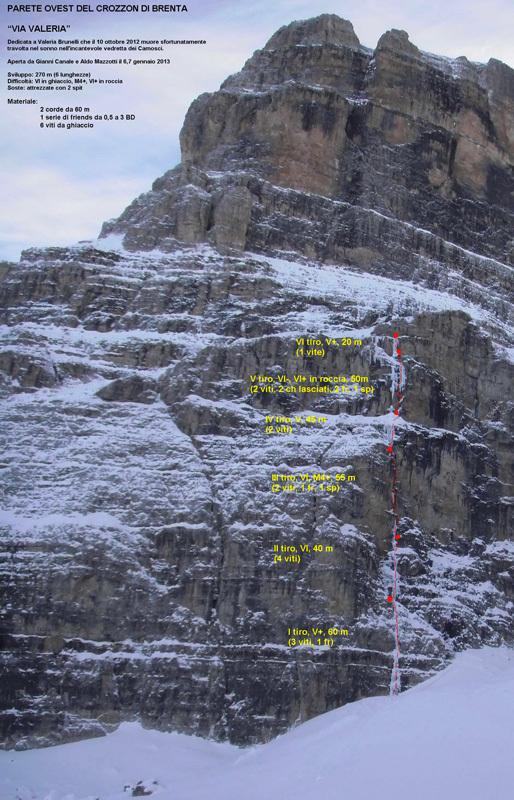 Via Valeria, (270m, VI in ghiaccio, M4+, VI+ in roccia, Gianni Canale e Aldo Mazzotti, 6-7/01/2013), Gianni Canale