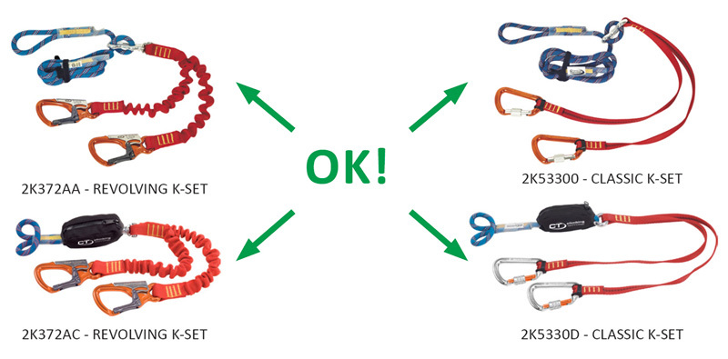 The Via Ferrata sets 2K372AA REVOLVING K-SET, 2K53300 CLASSIC K-SET, 2K372AC REVOLVING K-SET, 2K5330D CLASSIC K-SET, Climbing Technology
