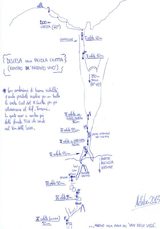 Argento Vivo (WI 6+, M8, A2, V+, 1350m), Piccola Civetta, Dolomiti. 12-15/05/2013 Stefano Angelini, Alessandro Beber, Fabrizio Dellai., Alessandro Beber