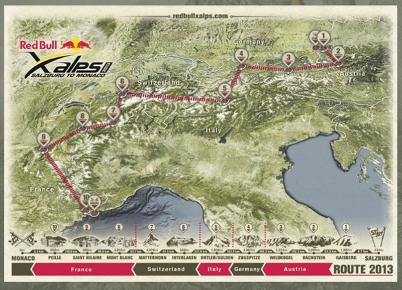 The route map of Red Bull X-Alps, Red Bull