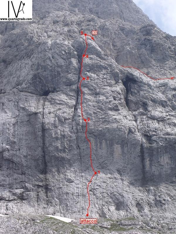 Via Cooperativa del Foro, Creta Forata, Alpi Carniche (6b (6a obblig), 170m Emiliano Zorzi, Umberto Iavazzo, Patrick Tomasin e Fabio Bonaldo 2013.), Emiliano Zorzi