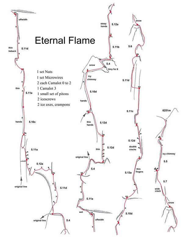 Il disegno di Eternal Flame, Nameless Tower, Trango, Karakorum, Planetmountain.com
