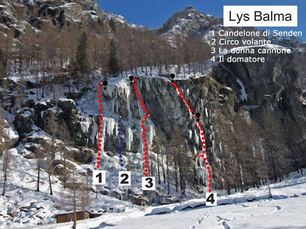 Lys Balma at Gressoney, Valle d'Aosta, Italy.  1) Candelone di Senden 2) Circo Volante 3) La donna Cannone 4) Il domatore, E. Bonfanti
