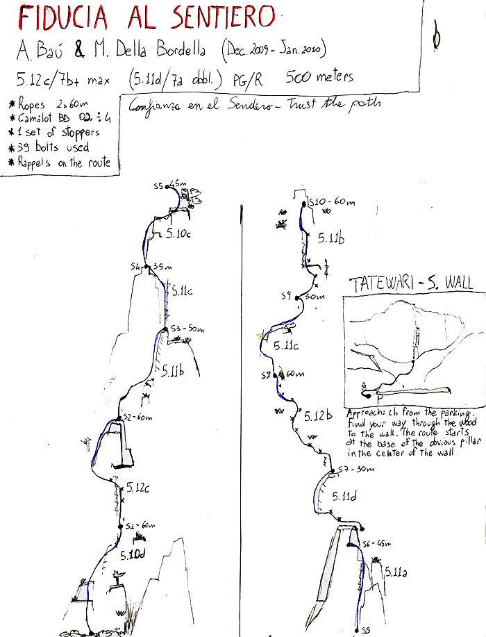 Fiducia al sentiero - Confianza en el Sendero, Tatewari, La Huasteca, Mexico, arch. Baù - Della Bordella