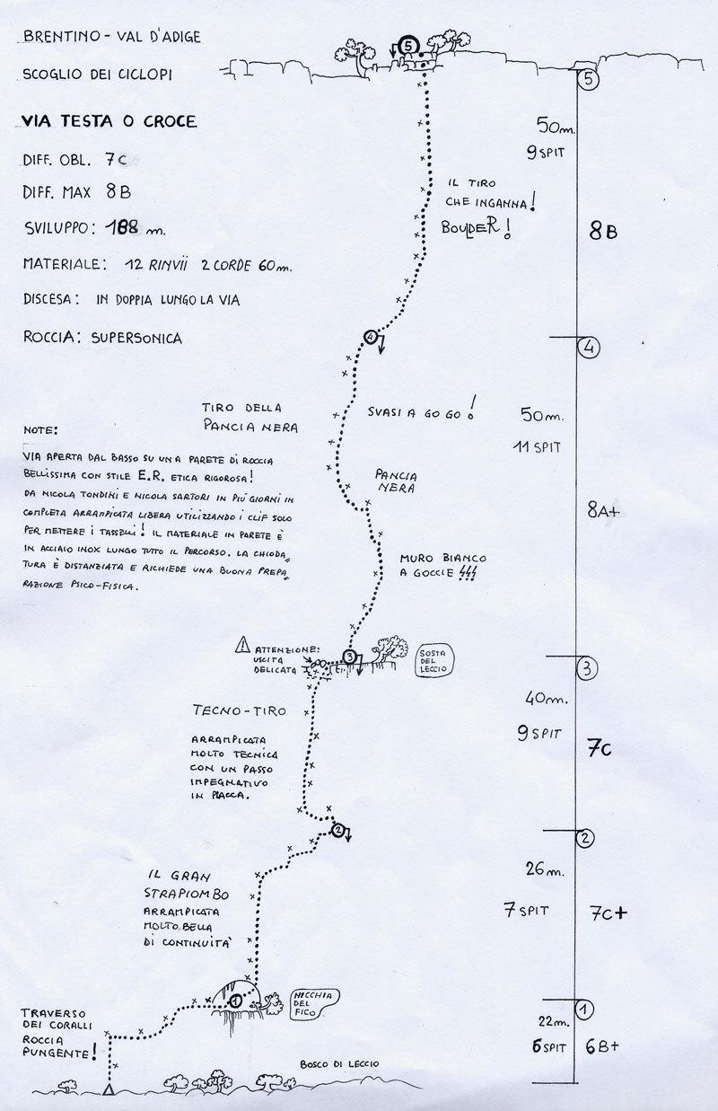 Testa o Croce, Monte Cimo - Settore Scoglio dei Ciclopi, arch. N. Tondini