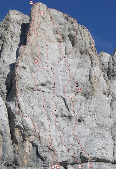 Scudo di Punta Rocca, Versante Sud
