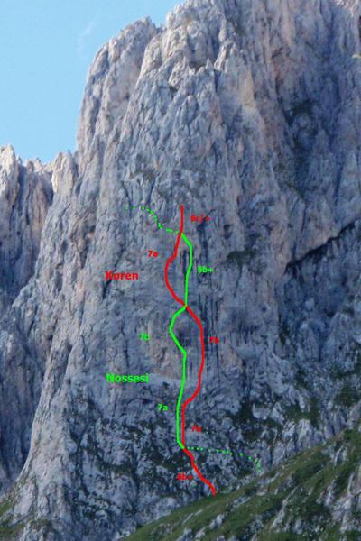 Il tracciato della via Koren e via Nossesi., archivio  Davide Rottigni