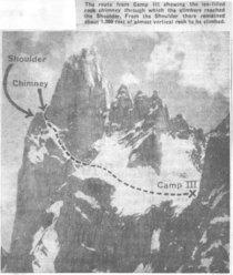 Spedizione 1962 - Tracciato