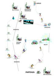 La mappa del percoso del Internatinal Ski Tour a Macugnaga