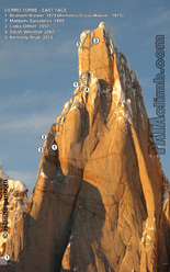 The East Face of Cerro Torre and the routes up the headwall.