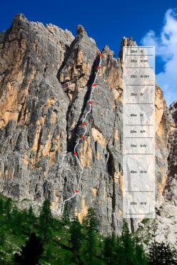 Via Leila, Cason de Formin, Croda da Lago, Dolomiti