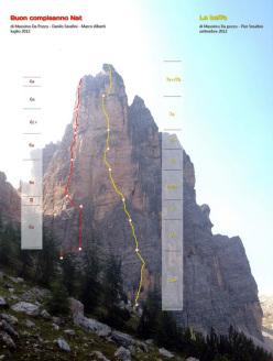 Buon compleanno Nat (6c+, 215m Massimo Da Pozzo, Marco Alberti e Danilo Serafini) e La beffa (7a+/7b Massimo Da Pozzo e Pier Francesco Smaltini).