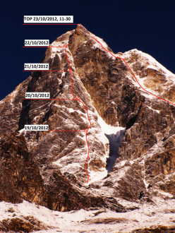 10/2012: Serhiy Bublik & Mykola Shymko and the first ascent of Simnang Himal (6251m), Himalaya.