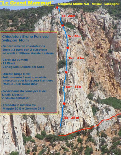 Le Grand Mammut (6a+, 140m, Bruno Fonnesu) Scogliera di Masua, Sardinia