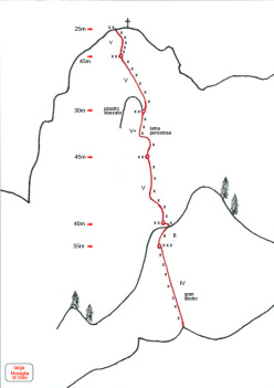 Schizzo Gallo George, Muraglia del Giau, Lastoni di Formin, Dolomiti