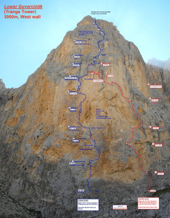 Lower Guvercinlik (Tranga Tower): Atomic Folder (600m, 7b+/c (1pA1-nl), 7b obl, RS3) and Mostro Turco (650m, 8a (2pA1-nl), 7b+ obl, S3+) first climbed by Andrea Simonini, Enrico Geremia, Nicolò Geremia and Carlo Cosi