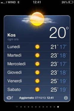 Perfect weather forecast for the The North Face Kalymnos Climbing Festival 2013