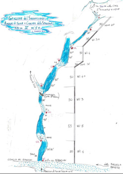 Goulotte Raggio di sole + Cascata dello Spallone: Il tracciato di Goulotte Raggio di sole + Cascata dello Spallone.