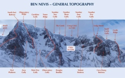 Ben Nevis - general topography and the main climbs