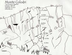 Via G. Segantini - M.te Colodri