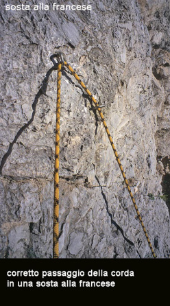 French belays: a climbing rope threaded correctly through a