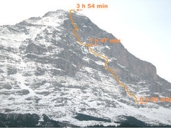 Ueli Steck Eiger North Face