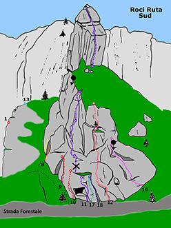 Bec Roci Ruta, versante sud