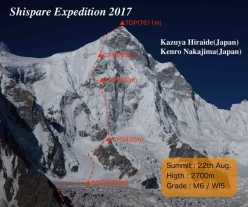 The line of the first ascent of the NE Face of Shispare (7611m), Karakorum, climbed by Kazuya Hiraide and Kenro Nakajima from 18-24/08/2017