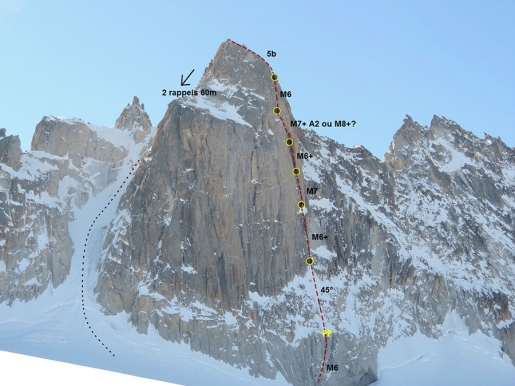 Tête de Biselx / Simon Chatelan climbs new route in Mont Blanc massif