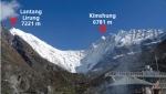 Kimshung Expedition 2016: François Cazzanelli, Giampaolo Corona & Emrik Favre establish Base Camp